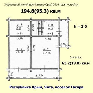 На рисунке изображен план первого этажа. На плане приведены планировки, номера, размеры, высота потолков, общая и жилая площадь помещений на этаже, указан тип дома, этажность, материал стен, год постройки, адрес, общая и жилая площадь всего дома