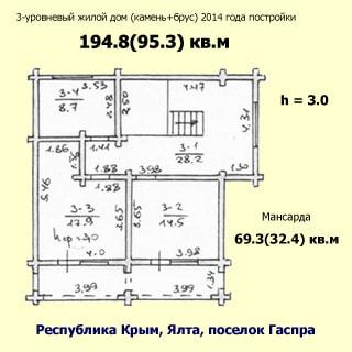 На рисунке изображен план мансардного этажа. На плане приведены планировки, номера, размеры, высота потолков, общая и жилая площадь помещений на этаже, указан тип дома, этажность, материал стен, год постройки, адрес, общая и жилая площадь всего дома