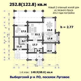 Новый жилой дом 252м на 50 сотках ИЖС в Луговом (Выборгский) продается. План 1 этажа