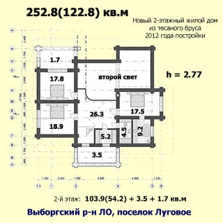 Новый жилой дом 252м на 50 сотках ИЖС в Луговом (Выборгский) продается. План 2 этажа