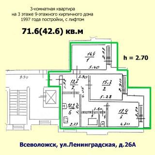 План квартиры: обозначены границы квартиры, указаны номера, площади и размеры помещений, высота потолков, общая и жжилая площадь квартиры, количество комнат и этаж квартиры, этажность, материал стен, год постройки и адрес дома, наличие лифта